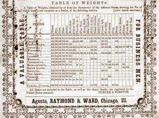 XIX-wieczna tabela wag