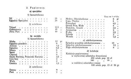 Fragment rozporządzenie ministra skarbu z 31 grudnia 1932 r., w którym ustalano taryfę na wyroby tytoniowe. W tym wypadku są to papierosy.